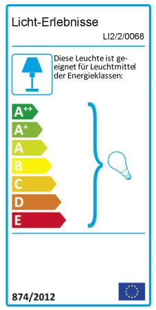 Energieeffizienz Label